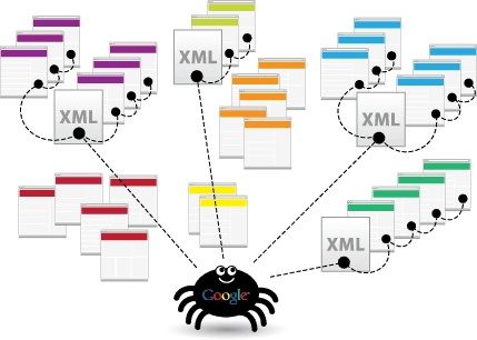 Google SEO Spider